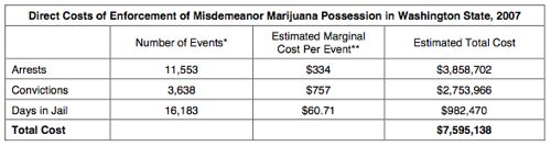 mj_enforcement_costs.jpg
